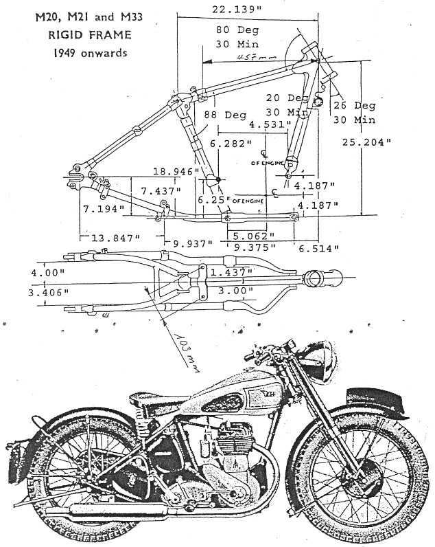 bsa klub praha rh bsa 4fan cz Motorcycle Wiring Diagram Triumph Chopper Wiring Diagram
